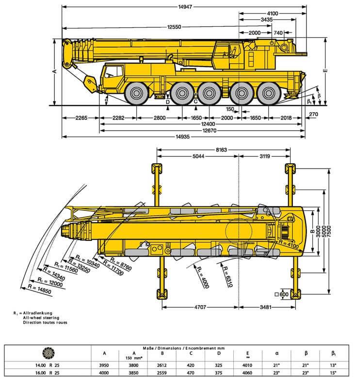 Технические данные крана 120 тонн Либхер