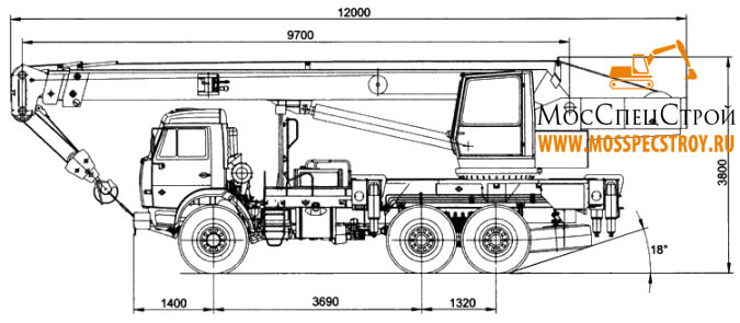 Галичанин 25 тонн характеристики