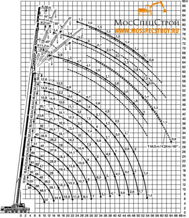 кран Либхер 120 тонн
