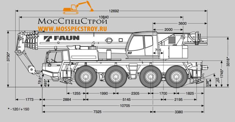 кран Тадано 80 тонн