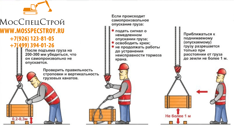 Безопасность и правила строповки