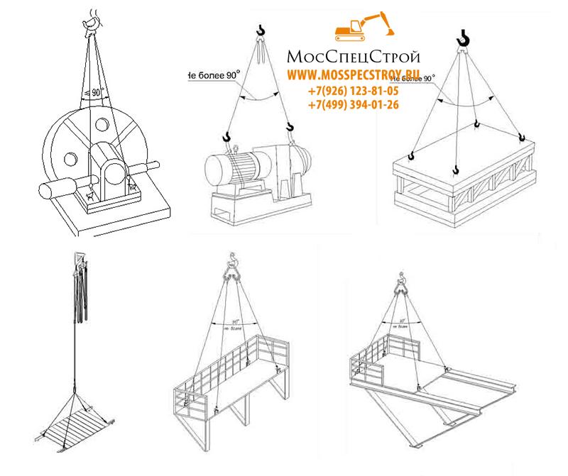 Схемы строповки готовых изделий