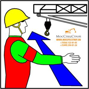 Знаковая сигнализация стропальщика крановщику – влево или вправо