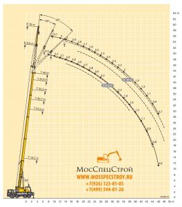Грузовысотный график гуська крана Liebherr LTF 1045