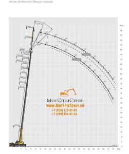 Грузовысотный график крана Liebherr LTM 1230