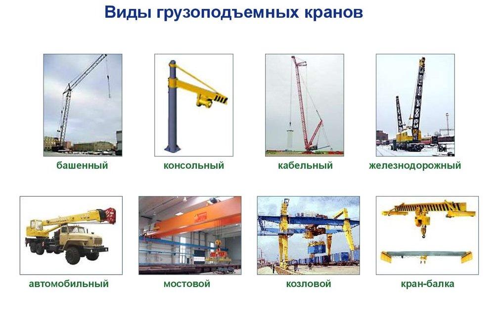 иды кранов и классификация кранов в строительстве